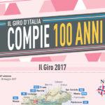 Giro d'Italia 2017: 100 anni in rosa infografica